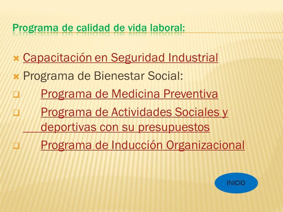 Capacitación en Seguridad Industrial Programa de Bienestar Social: Programa de Medicina Preventiva Programa de Actividades Sociales y deportivas con su presupuestos Programa de Actividades Sociales y deportivas con su presupuestos Programa de Inducción Organizacional INICIO