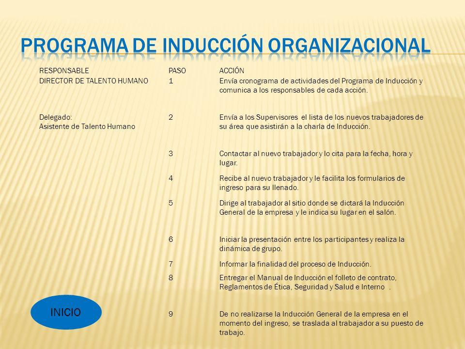 RESPONSABLEPASOACCIÓN DIRECTOR DE TALENTO HUMANO1Envía cronograma de actividades del Programa de Inducción y comunica a los responsables de cada acción.