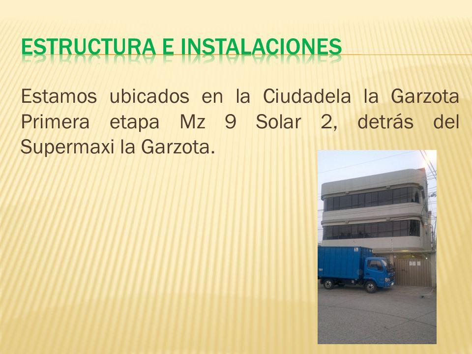 Estamos ubicados en la Ciudadela la Garzota Primera etapa Mz 9 Solar 2, detrás del Supermaxi la Garzota.