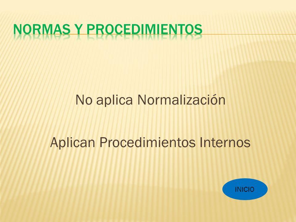 No aplica Normalización Aplican Procedimientos Internos INICIO