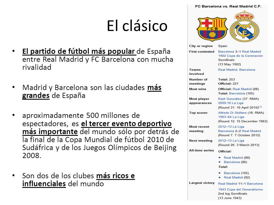 El clásico El partido de fútbol más popular de España entre Real Madrid y FC Barcelona con mucha rivalidad Madrid y Barcelona son las ciudades más gra
