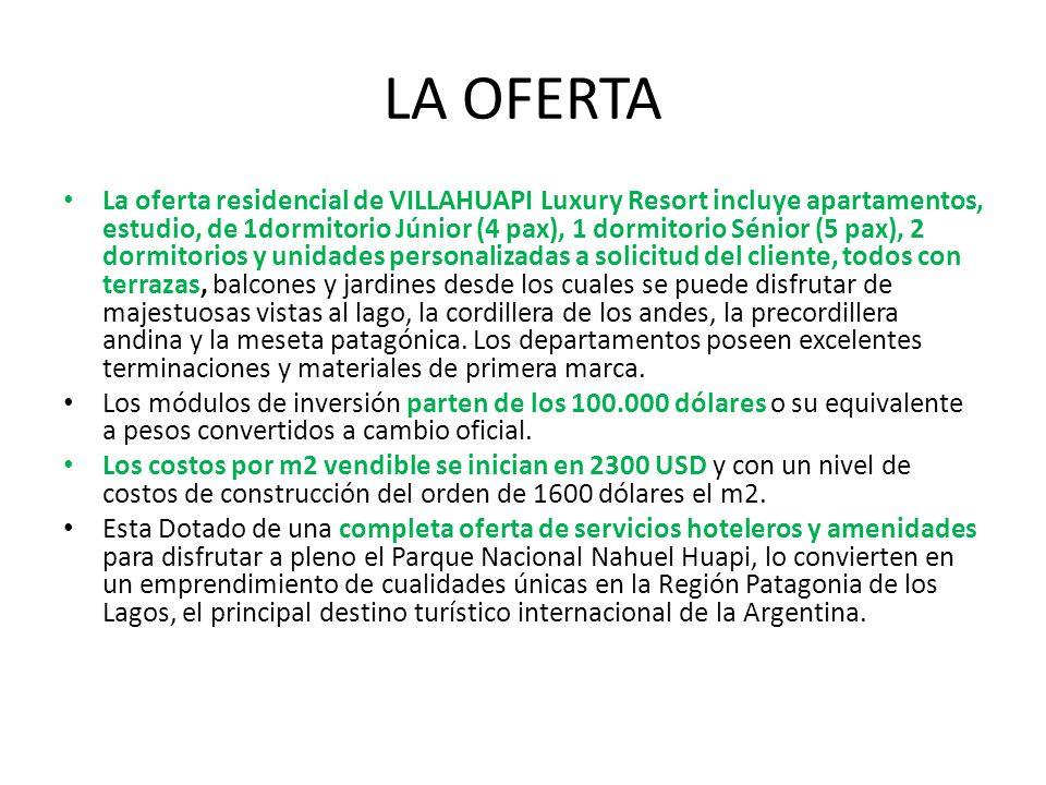 LA OFERTA La oferta residencial de VILLAHUAPI Luxury Resort incluye apartamentos, estudio, de 1dormitorio Júnior (4 pax), 1 dormitorio Sénior (5 pax),
