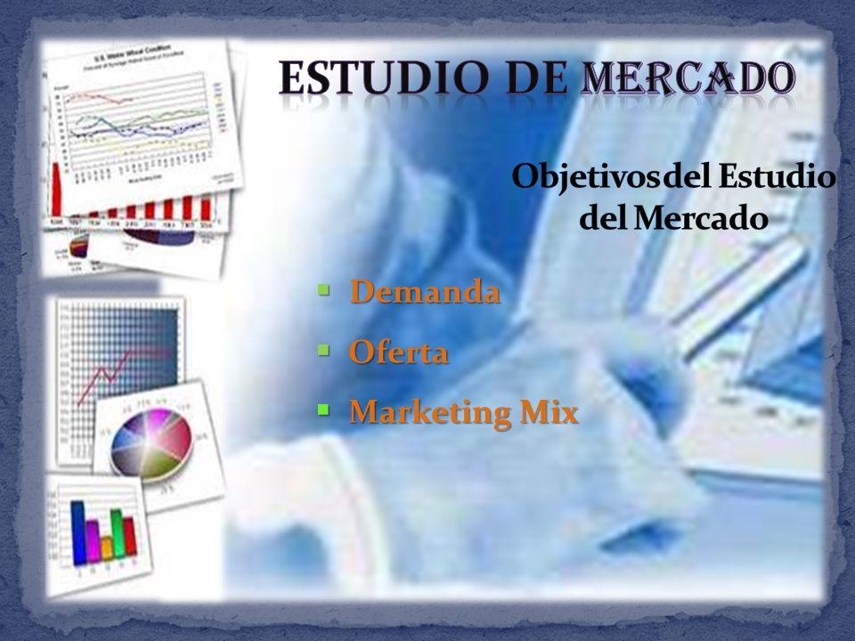 Demanda Demanda Oferta Oferta Marketing Mix Marketing Mix