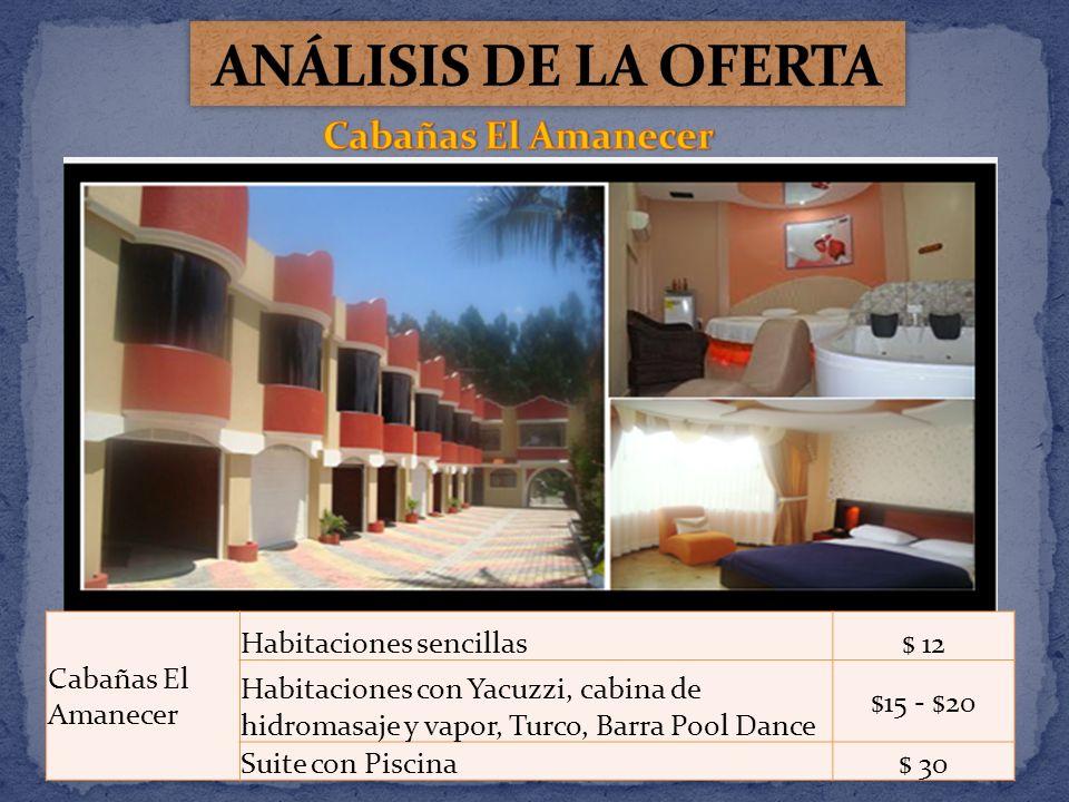 Cabañas El Amanecer Habitaciones sencillas$ 12 Habitaciones con Yacuzzi, cabina de hidromasaje y vapor, Turco, Barra Pool Dance $15 - $20 Suite con Piscina$ 30