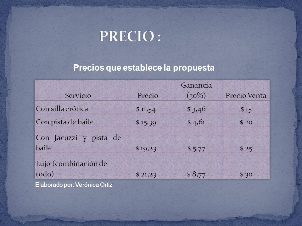 Precios que establece la propuesta Elaborado por: Verónica Ortiz