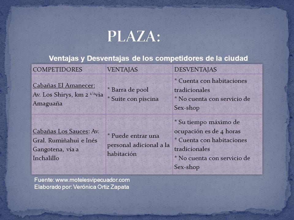 Ventajas y Desventajas de los competidores de la ciudad Fuente: www.motelesvipecuador.com Elaborado por: Verónica Ortiz Zapata