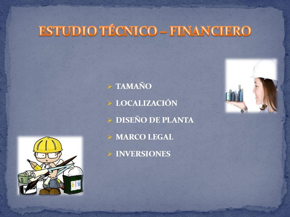 TAMAÑO LOCALIZACIÓN DISEÑO DE PLANTA MARCO LEGAL INVERSIONES