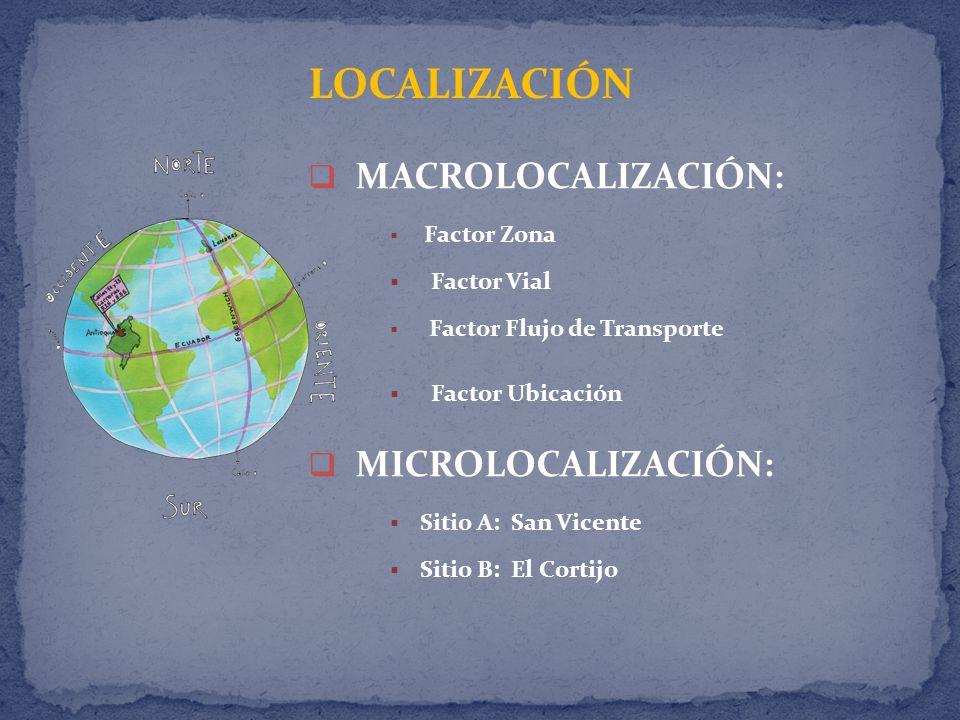 MACROLOCALIZACIÓN: Factor Zona Factor Vial Factor Flujo de Transporte Factor Ubicación MICROLOCALIZACIÓN: Sitio A: San Vicente Sitio B: El Cortijo LOCALIZACIÓN