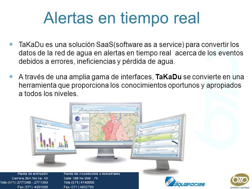 Alertas en tiempo real TaKaDu es una solución SaaS(software as a service) para convertir los datos de la red de agua en alertas en tiempo real acerca