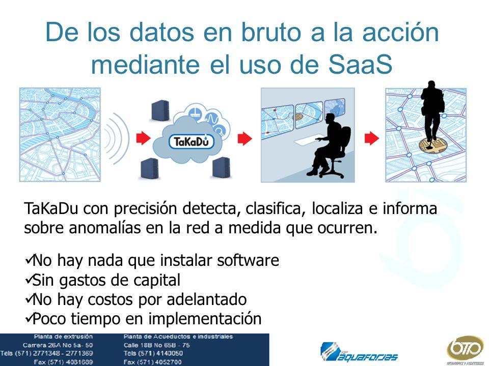 De los datos en bruto a la acción mediante el uso de SaaS TaKaDu con precisión detecta, clasifica, localiza e informa sobre anomalías en la red a medi