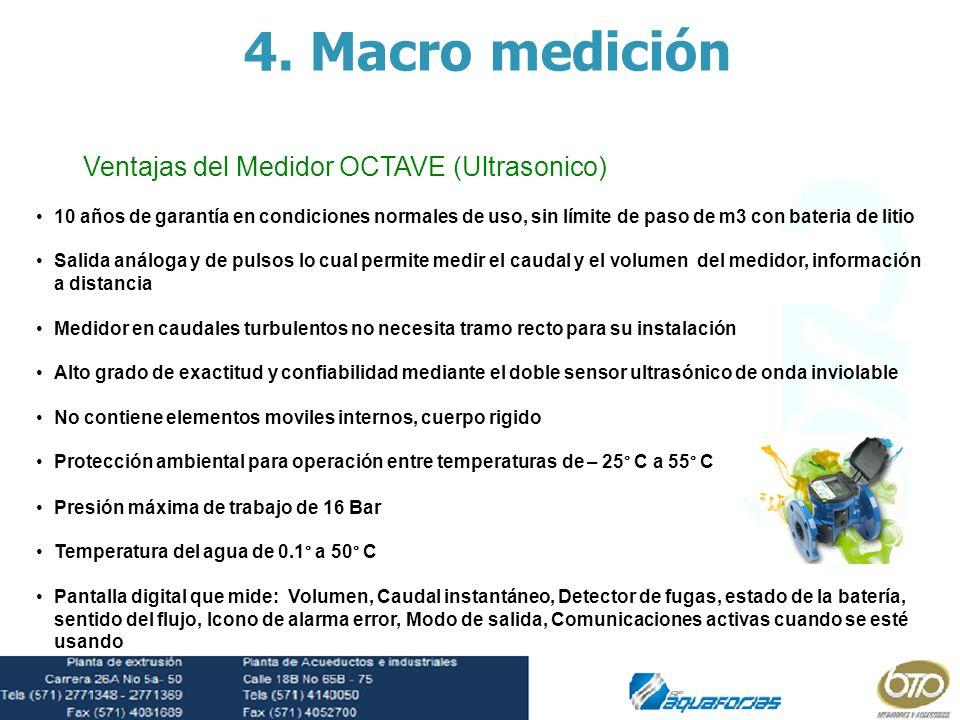 Ventajas del Medidor OCTAVE (Ultrasonico) 10 años de garantía en condiciones normales de uso, sin límite de paso de m3 con bateria de litio Salida aná