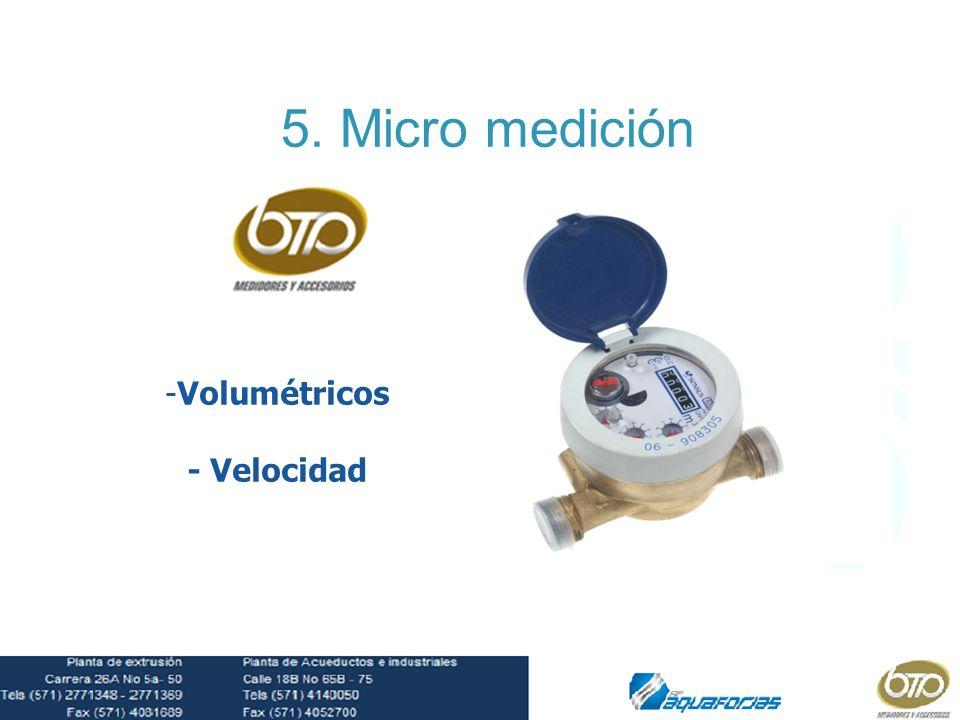 -Volumétricos - Velocidad 5. Micro medición