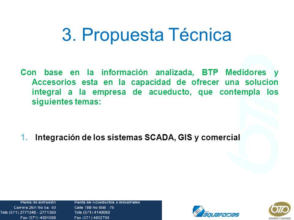 3. Propuesta Técnica Con base en la información analizada, BTP Medidores y Accesorios esta en la capacidad de ofrecer una solucion integral a la empre