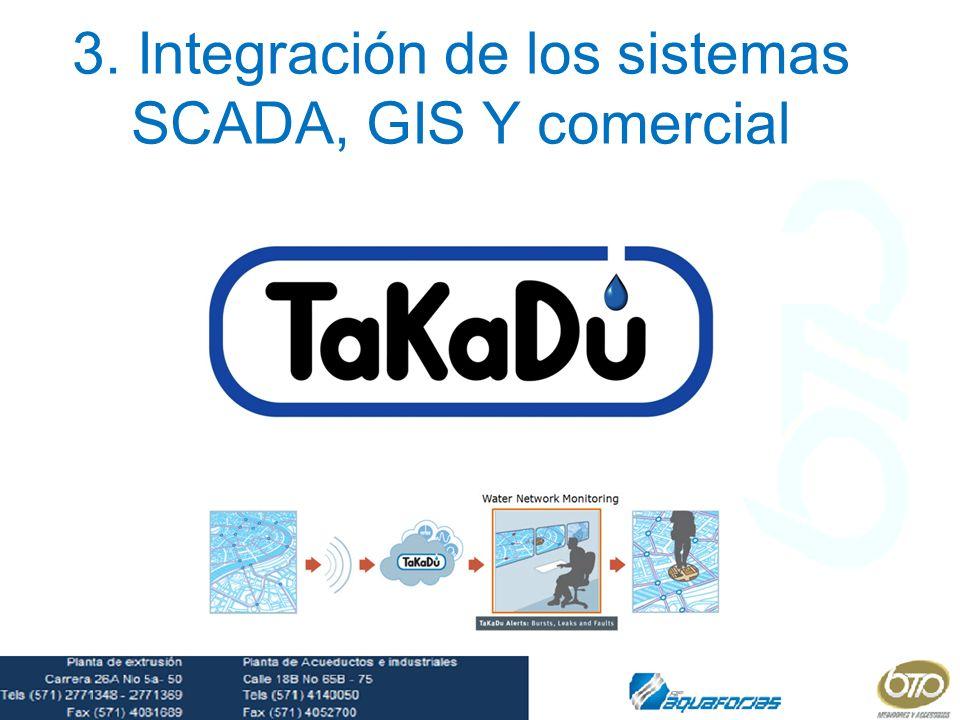3. Integración de los sistemas SCADA, GIS Y comercial
