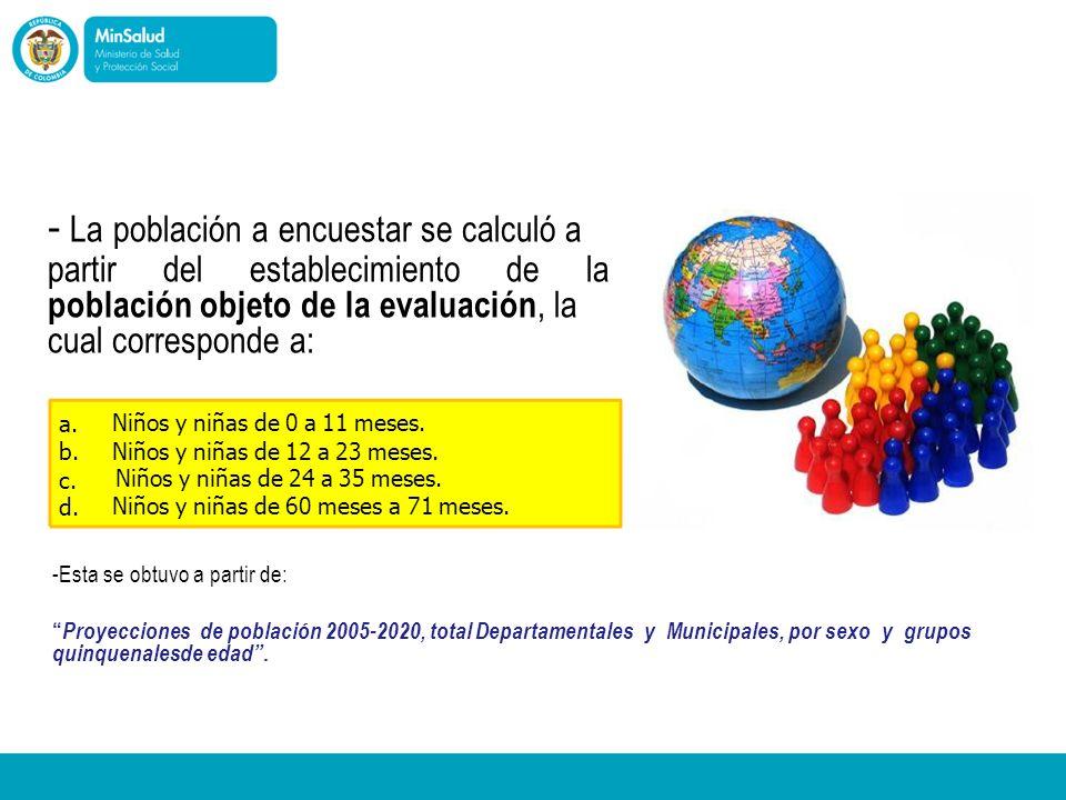 Ministerio de la Protección Social República de Colombia - La población a encuestar se calculó a partir del establecimiento de la población objeto de