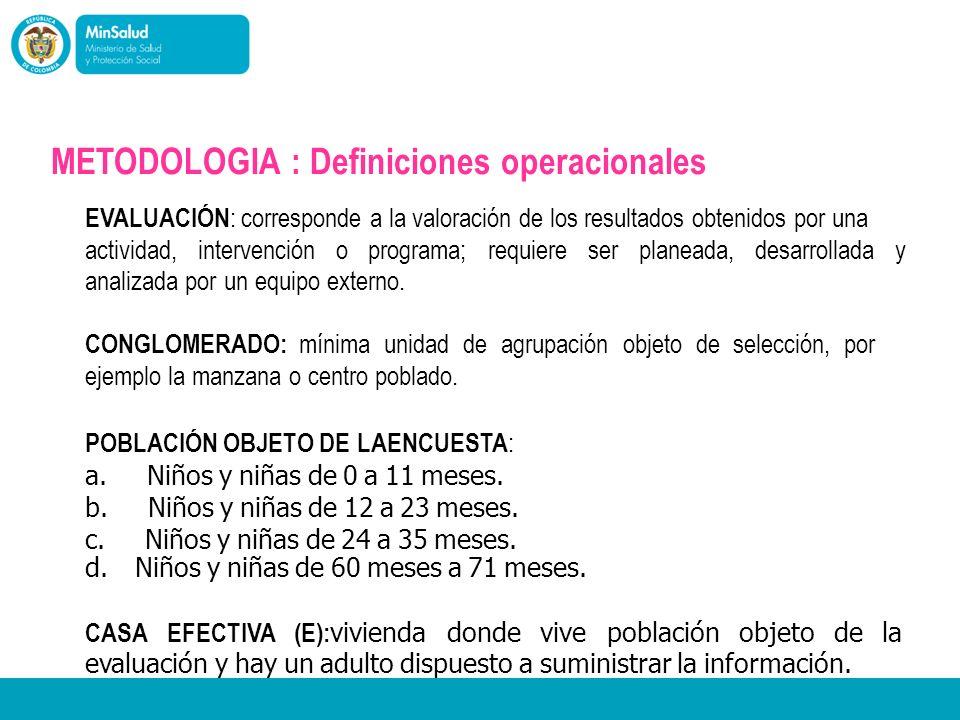 Ministerio de la Protección Social República de Colombia METODOLOGIA : Definiciones operacionales EVALUACIÓN : corresponde a la valoración de los resu