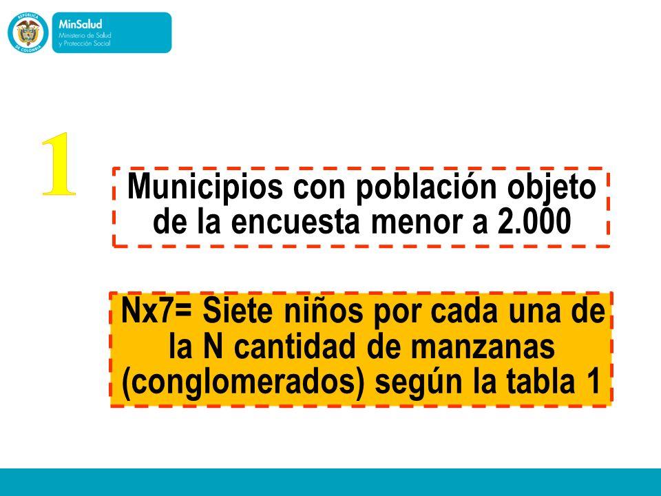 Ministerio de la Protección Social República de Colombia Nx7= Siete niños por cada una de la N cantidad de manzanas (conglomerados) según la tabla 1 M