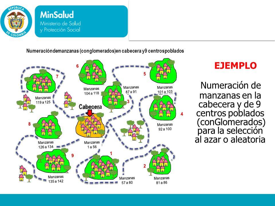 - EJEMPLO Numeración de manzanas en la cabecera y de 9 centros poblados (conGlomerados) para la selección al azar o aleatoria Cabecera Ministerio de l