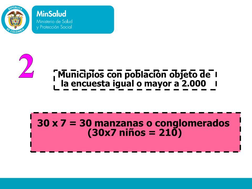 Ministerio de la Protección Social República de Colombia 30 x 7 = 30 manzanas o conglomerados (30x7 niños = 210) Municipios con población objeto de la