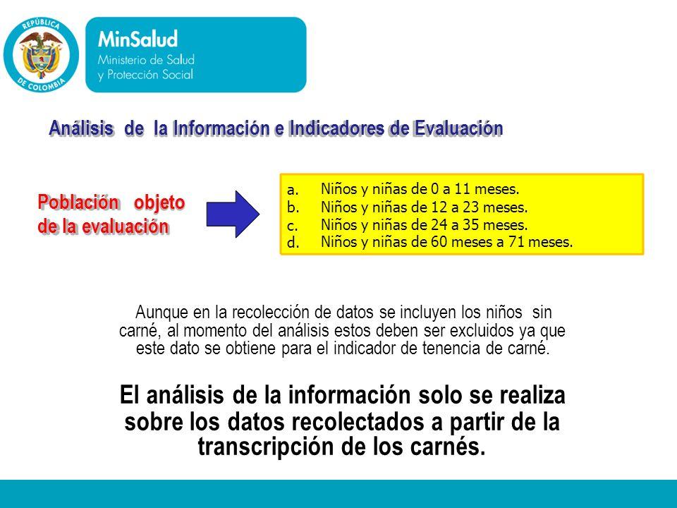 - Ministerio de la Protección Social República de Colombia Análisis de la Información e Indicadores de Evaluación a. b. c. d. Niños y niñas de 0 a 11
