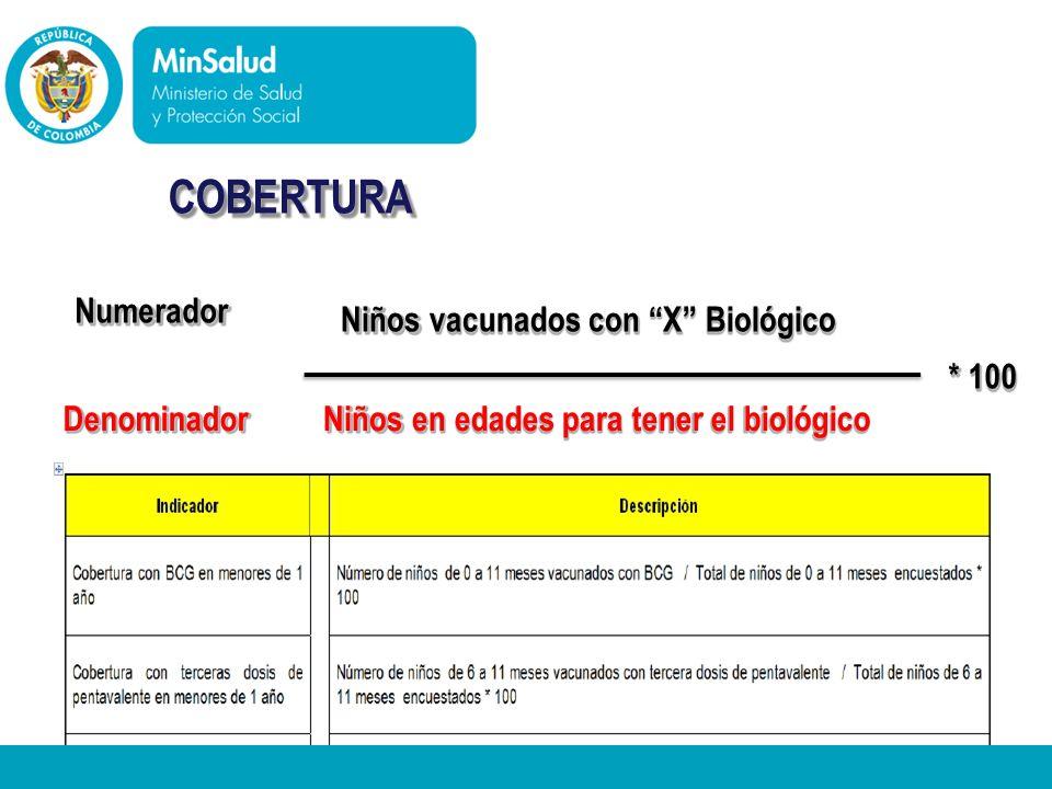 - Numerador Niños vacunados con X Biológico Niños en edades para tener el biológicoDenominador * 100 Ministerio de la Protección Social República de C