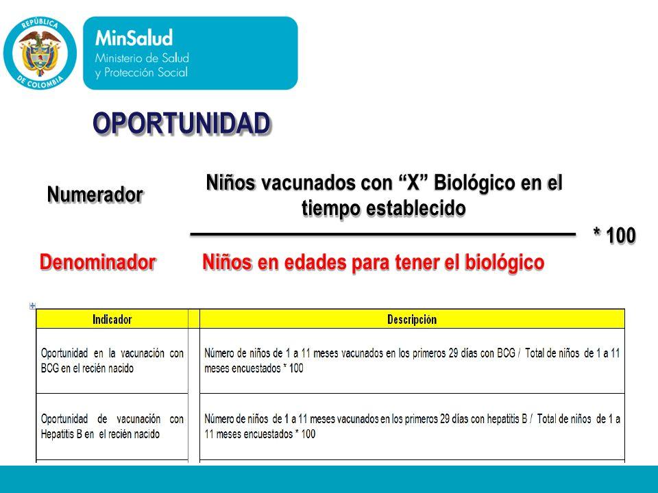 - Numerador Niños vacunados con X Biológico en el tiempo establecido Niños en edades para tener el biológicoDenominador * 100 Ministerio de la Protecc