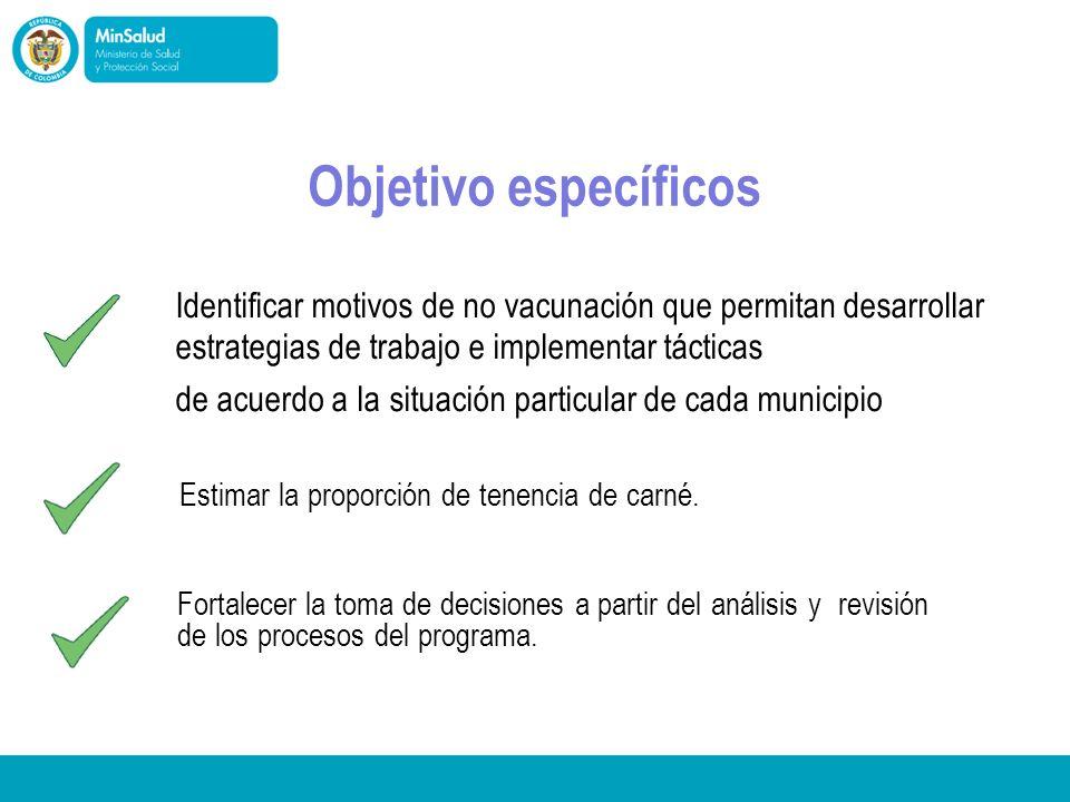 Ministerio de la Protección Social República de Colombia Objetivo específicos Identificar motivos de no vacunación que permitan desarrollar estrategia