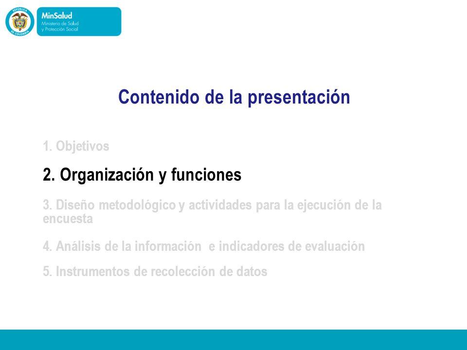 - Ministerio de la Protección Social República de Colombia Actividades durante el trabajo de campo 1 7 13 19 2 8 14 20 3 9 15 21 4 10 16 22 5 11 17 23 6 12 18 24 NORTE