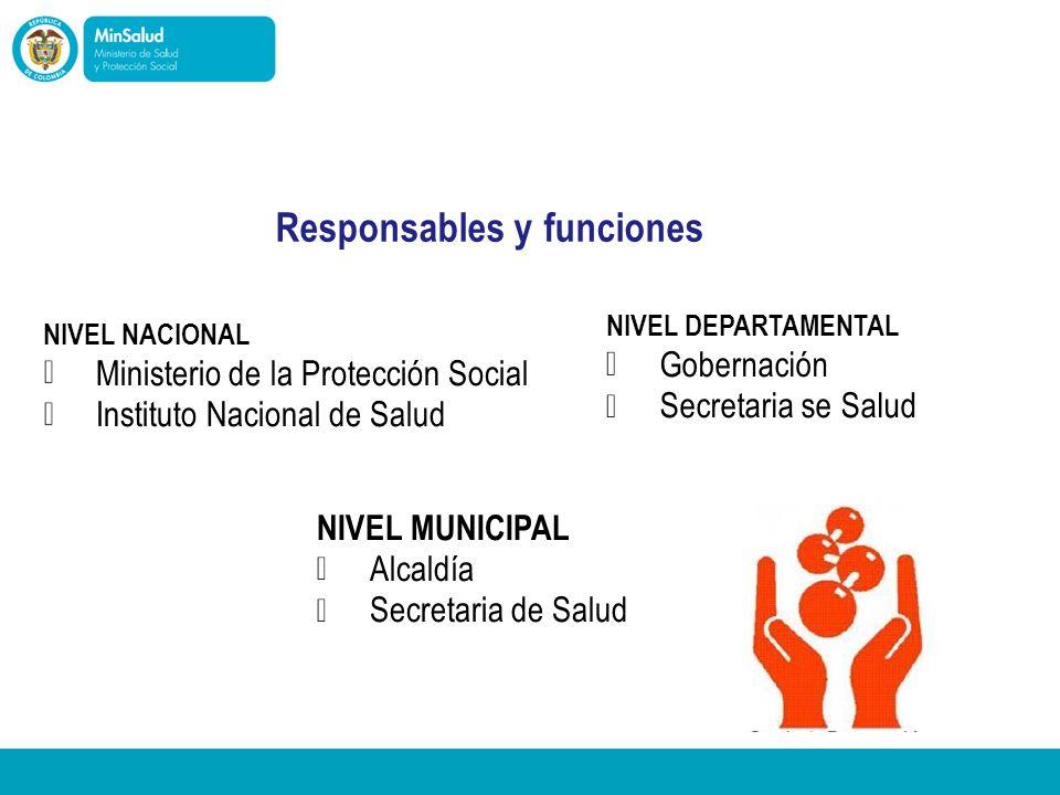 - Ministerio de la Protección Social República de Colombia Responsables y funciones NIVEL DEPARTAMENTAL Gobernación Secretaria se Salud NIVEL NACIONAL