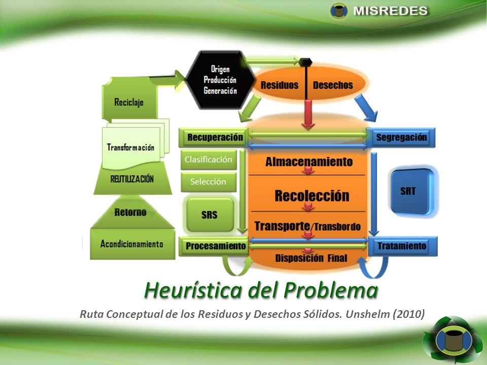 La Ingeniería Ambiental es la disciplina que, aplicando el enfoque interdisciplinario, se dedica al estudio, evaluación y resolución técnica de los pr
