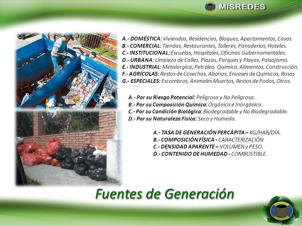 Heurística del Problema Ruta Conceptual de los Residuos y Desechos Sólidos. Unshelm (2010)