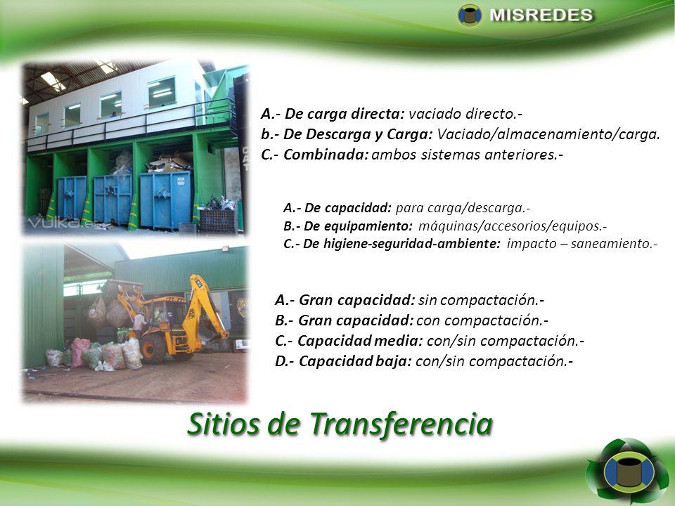 A.- MEDIOS DE TRANSPORTE: TERRESTRE – AÉREO – ACUÁTICO. B.- TIPOS DE TRANSPORTES A MOTOR: COMPACTADOR – VOLTEO. C.- CONDICIONES DEL TRANSPORTE: BUENAS