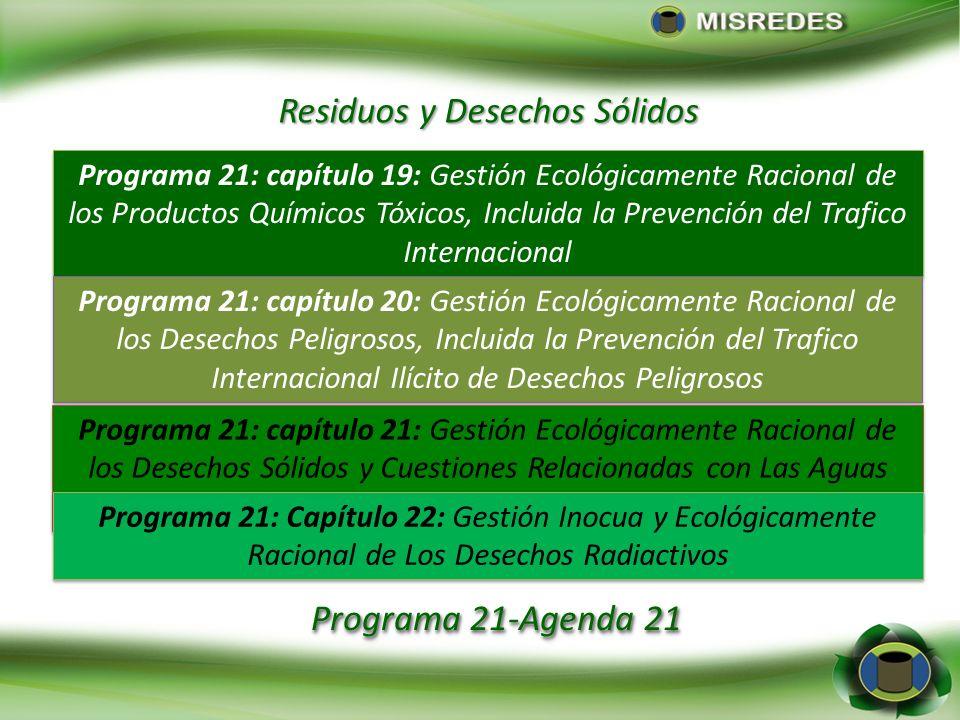 Agenda 21-Río