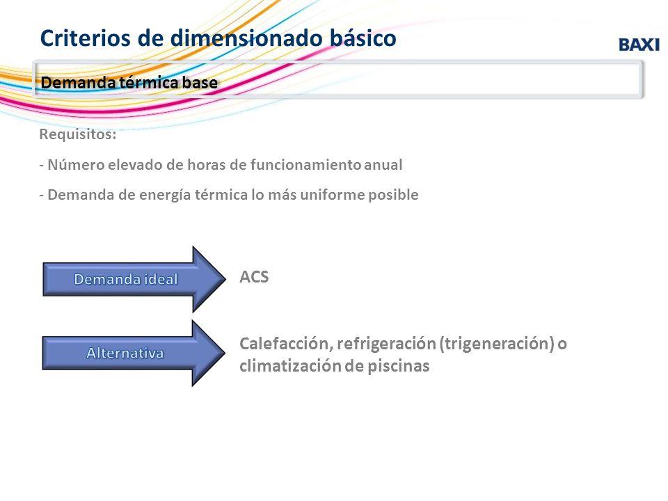 Requisitos: - Número elevado de horas de funcionamiento anual - Demanda de energía térmica lo más uniforme posible ACS Calefacción, refrigeración (tri