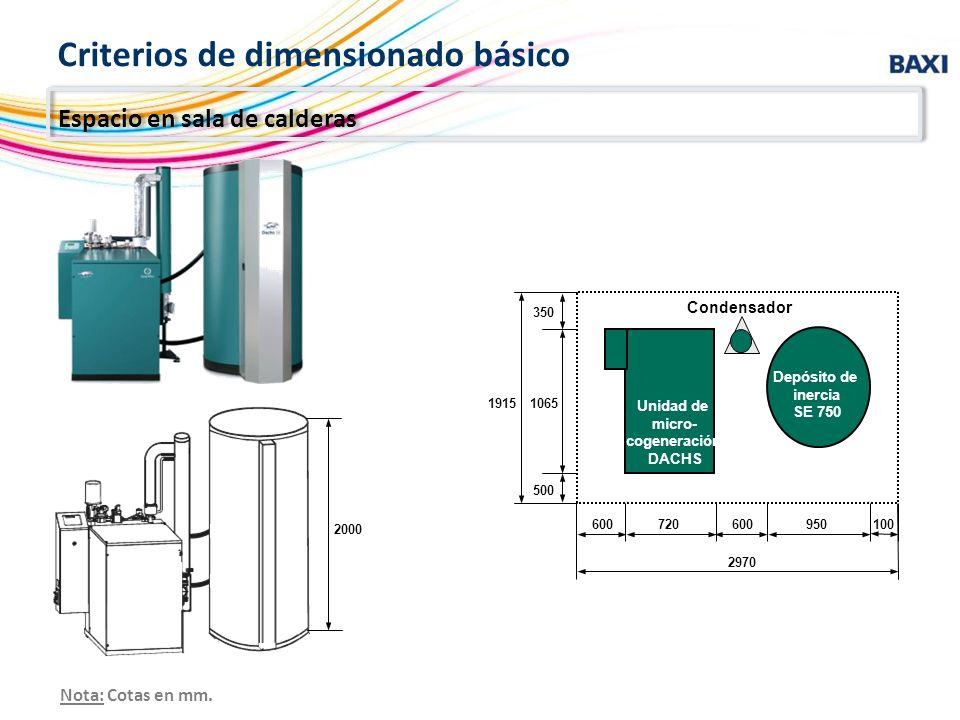 2000 Unidad de micro- cogeneración DACHS Depósito de inercia SE 750 600 2970 950100720600 500 1065 350 1915 Condensador Espacio en sala de calderas Cr