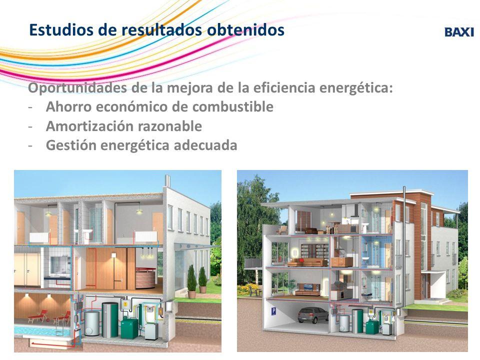 Estudios de resultados obtenidos Oportunidades de la mejora de la eficiencia energética: -Ahorro económico de combustible -Amortización razonable -Ges