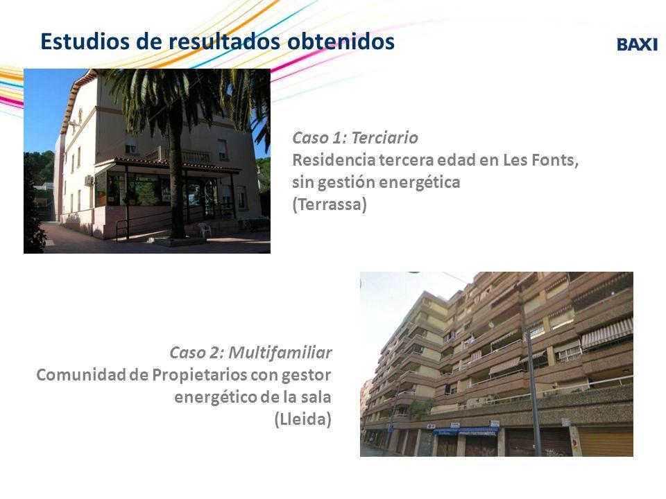 Estudios de resultados obtenidos Caso 1: Terciario Residencia tercera edad en Les Fonts, sin gestión energética (Terrassa) Caso 2: Multifamiliar Comun