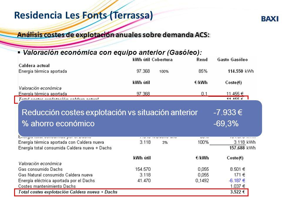 Análisis costes de explotación anuales sobre demanda ACS: Valoración económica con equipo anterior (Gasóleo): Valoración económica con micro + caldera
