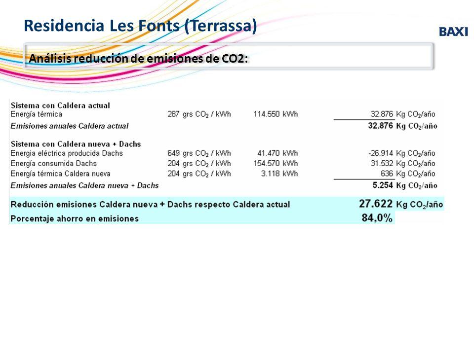 Análisis reducción de emisiones de CO2: Residencia Les Fonts (Terrassa)