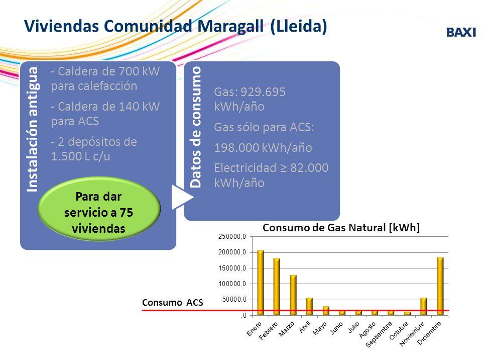 Viviendas Comunidad Maragall (Lleida) Instalación antigua - Caldera de 700 kW para calefacción - Caldera de 140 kW para ACS - 2 depósitos de 1.500 L c