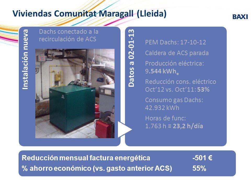 Viviendas Comunitat Maragall (Lleida) Instalación nueva Dachs conectado a la recirculación de ACS Datos a 02-01-13 PEM Dachs: 17-10-12 Caldera de ACS