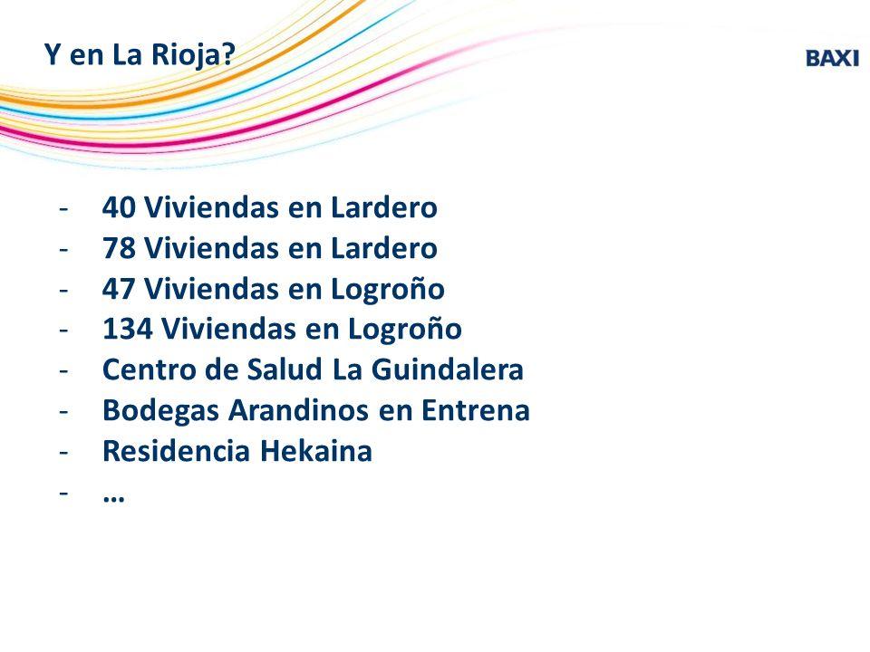 Y en La Rioja? -40 Viviendas en Lardero -78 Viviendas en Lardero -47 Viviendas en Logroño -134 Viviendas en Logroño -Centro de Salud La Guindalera -Bo