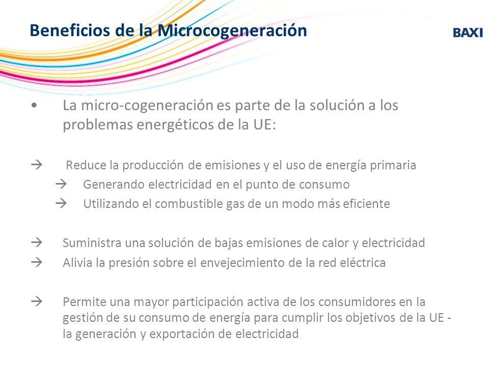 Beneficios de la Microcogeneración La micro-cogeneración es parte de la solución a los problemas energéticos de la UE: Reduce la producción de emision