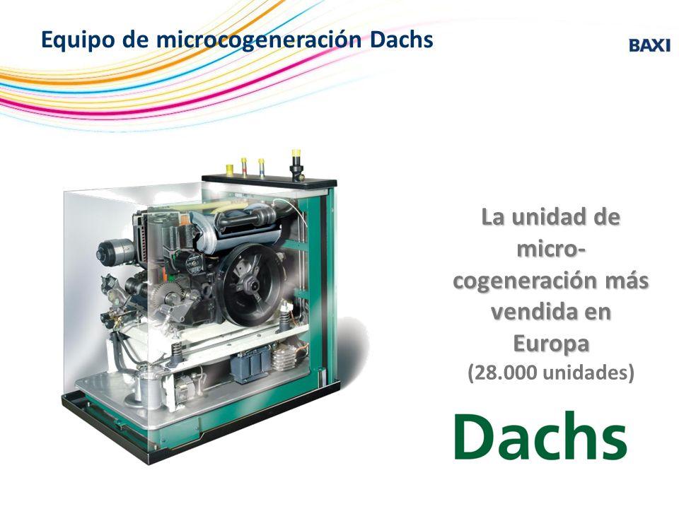 La unidad de micro- cogeneración más vendida en Europa (28.000 unidades) Equipo de microcogeneración Dachs