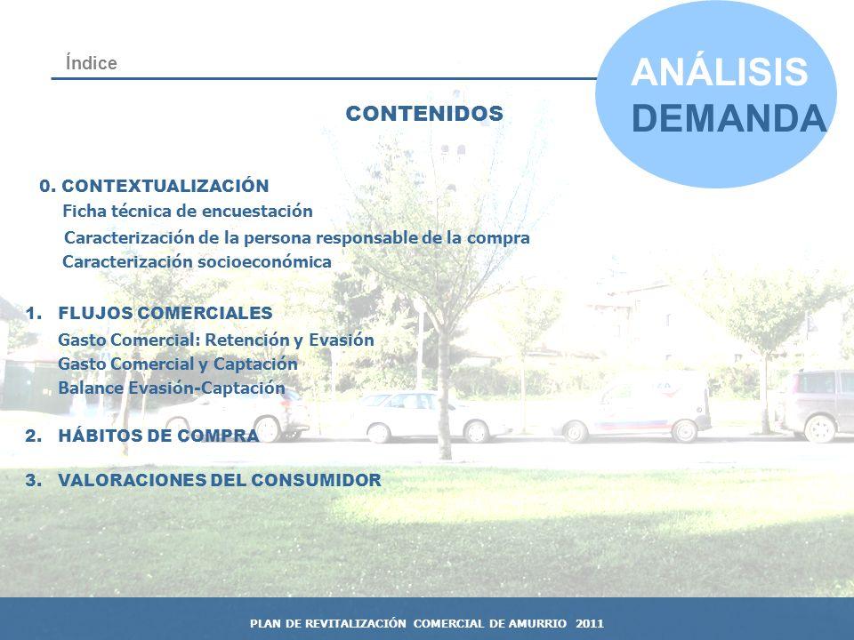 13 Gasto Comercial: Retención y Evasión Bilbao núcleo urbano 30,6% CC Vitoria-Gasteiz 20,7% Hiper Llodio 16,4% 8.020,9 miles de euros DE AMURRIO A DÓNDE.
