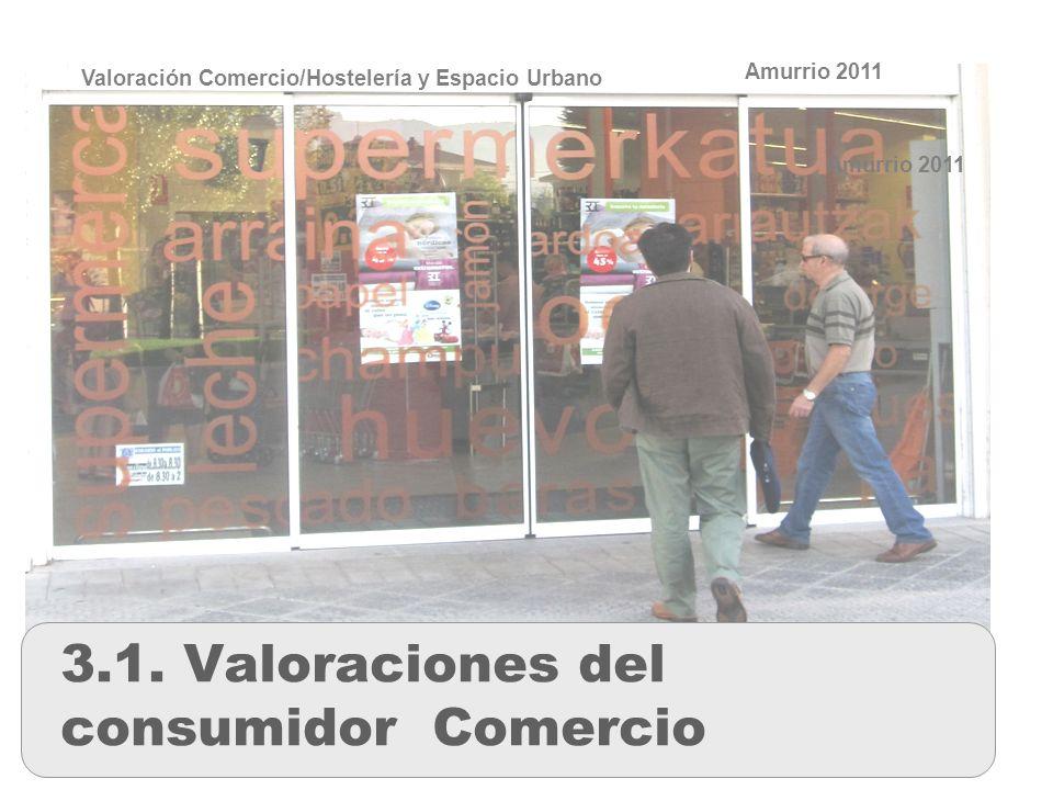 28 3.1. Valoraciones del consumidor Comercio Amurrio 2011 Valoración Comercio/Hostelería y Espacio Urbano Amurrio 2011