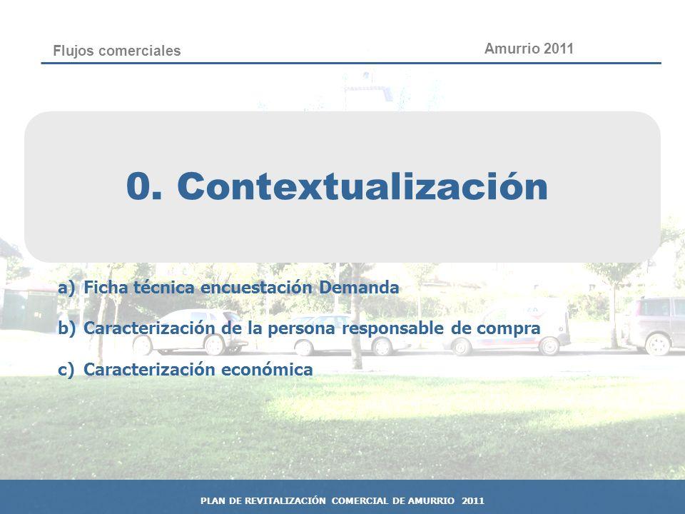 3 Flujos comerciales 0. Contextualización Amurrio 2011 PLAN DE REVITALIZACIÓN COMERCIAL DE AMURRIO 2011 a)Ficha técnica encuestación Demanda b)Caracte