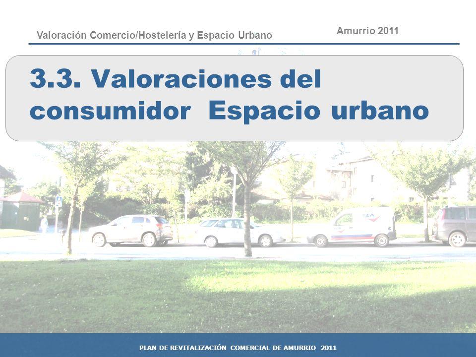 36 Valoración Comercio/Hostelería y Espacio Urbano 3.3. Valoraciones del consumidor Espacio urbano Amurrio 2011 PLAN DE REVITALIZACIÓN COMERCIAL DE AM
