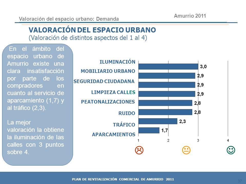 37 VALORACIÓN DEL ESPACIO URBANO (Valoración de distintos aspectos del 1 al 4) PEATONALIZACIONES TRÁFICO APARCAMIENTOS RUIDO ILUMINACIÓN SEGURIDAD CIU