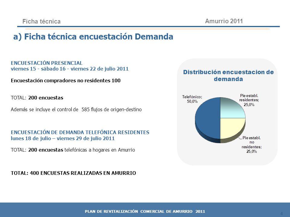 4 a) Ficha técnica encuestación Demanda ENCUESTACIÓN PRESENCIAL viernes 15 - sábado 16 - viernes 22 de julio 2011 Encuestación compradores no resident